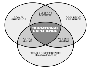 Three Dimensions of Online Learning