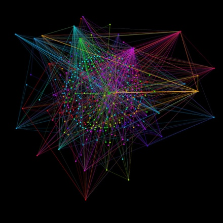 Network Analysis of EDCMOOC Facebook group