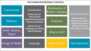 quest_foundationprogram