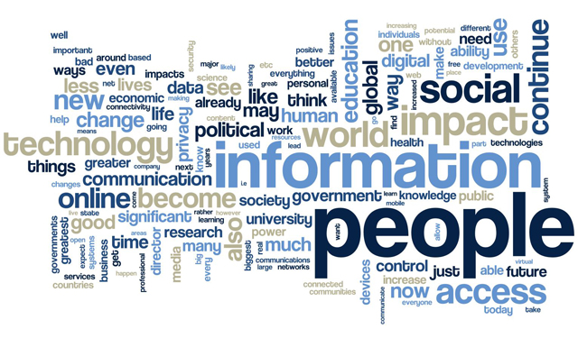Future Internet Wordle 640